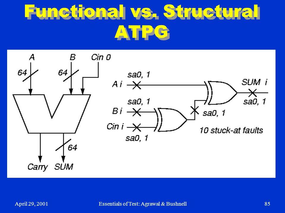April 29, 2001Essentials of Test: Agrawal & Bushnell85 Functional vs. Structural ATPG
