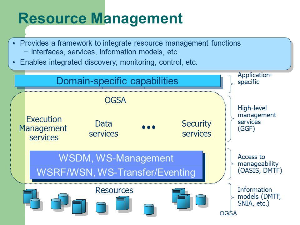 Resource Management OGSA 15 Provides a framework to integrate resource management functions −interfaces, services, information models, etc.