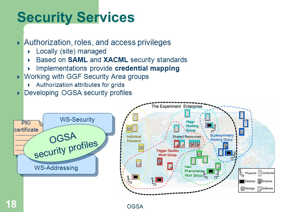 Security Services OGSA 18  Authorization, roles, and access privileges  Locally (site) managed  Based on SAML and XACML security standards  Implementations provide credential mapping  Working with GGF Security Area groups  Authorization attributes for grids  Developing OGSA security profiles PKI certificate WS-Security WS-Addressing OGSA security profiles