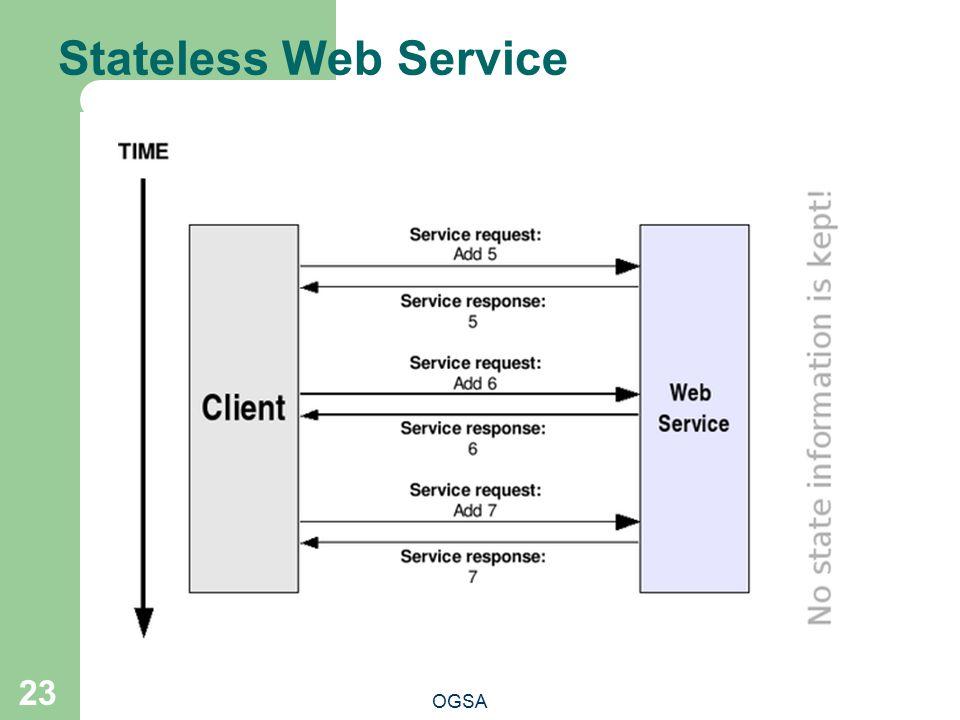 Stateless Web Service OGSA 23