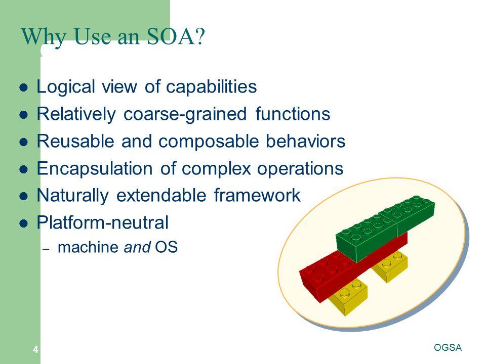 4 Why Use an SOA.