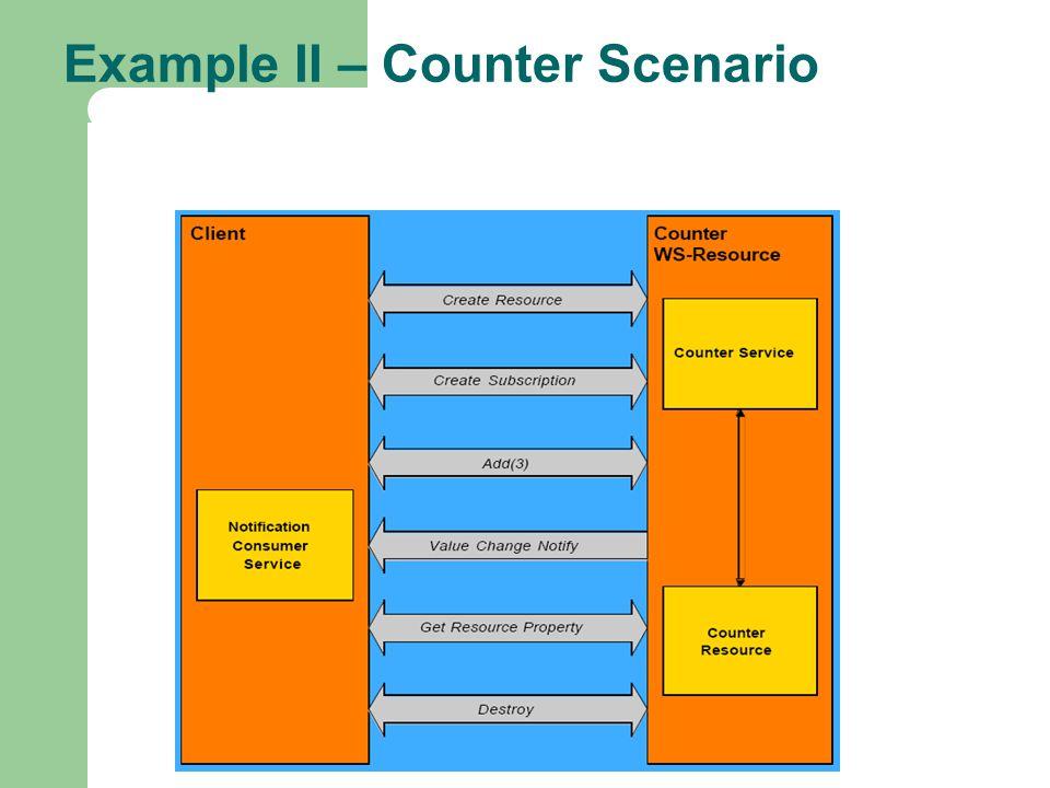 Example II – Counter Scenario