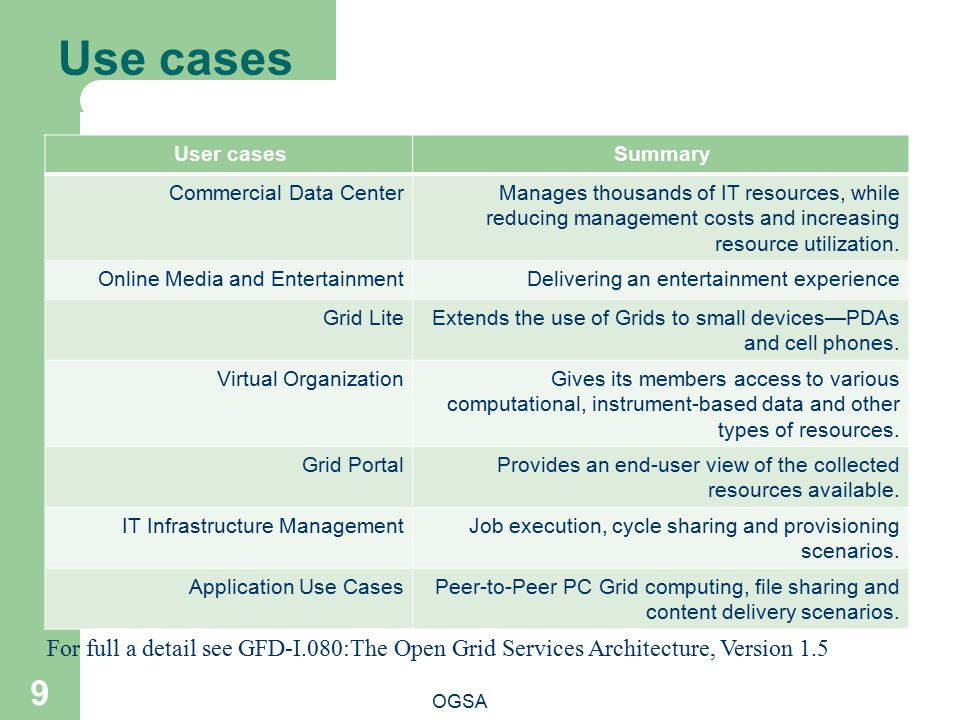 Use cases User casesSummary Commercial Data CenterManages thousands of IT resources, while reducing management costs and increasing resource utilization.