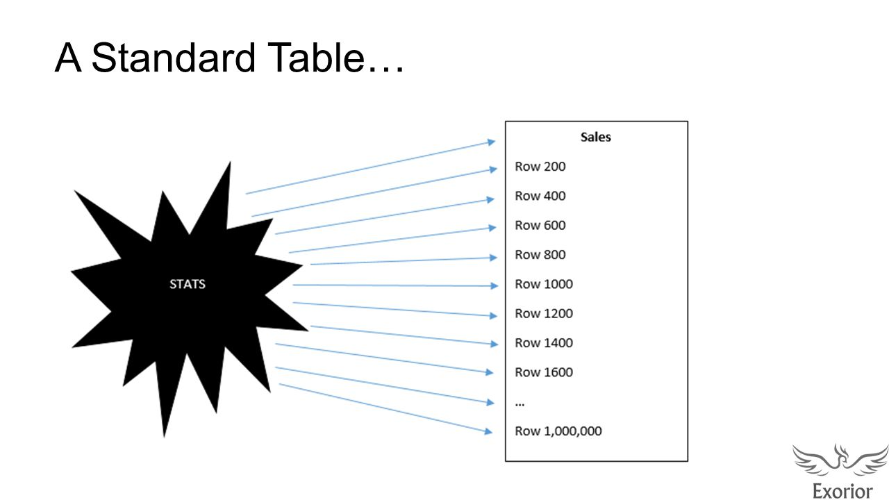 A Standard Table…