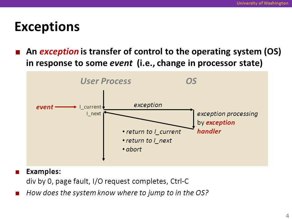 University of Washington An exception is transfer of control to the operating system (OS) in response to some event (i.e., change in processor state) Examples: div by 0, page fault, I/O request completes, Ctrl-C How does the system know where to jump to in the OS.