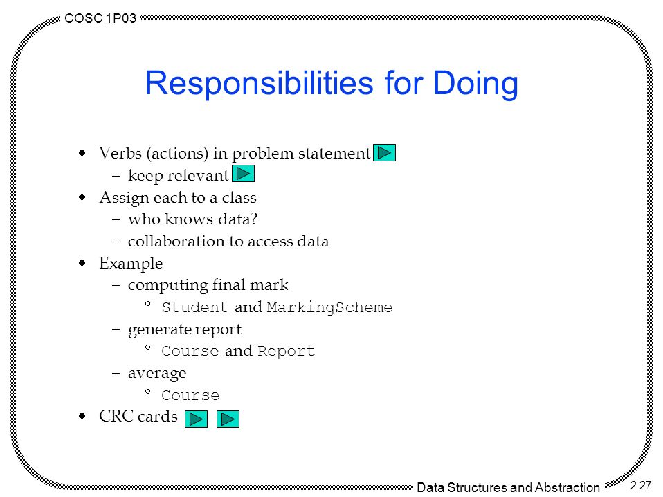 COSC 1P03 Data Structures and Abstraction 2.27 Responsibilities for Doing  Verbs (actions) in problem statement  keep relevant  Assign each to a class  who knows data.