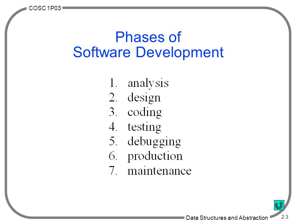 COSC 1P03 Data Structures and Abstraction 2.3 Phases of Software Development