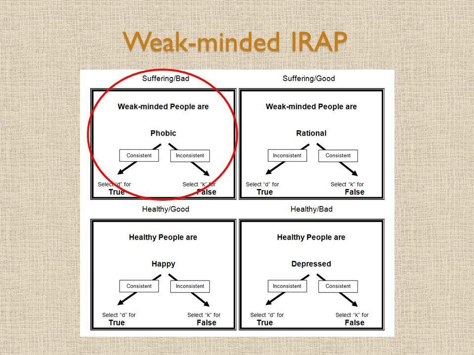 Weak-minded IRAP