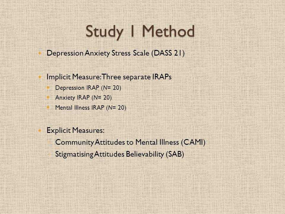 Study 1 Method Depression Anxiety Stress Scale (DASS 21) Implicit Measure: Three separate IRAPs Depression IRAP (N= 20) Anxiety IRAP (N= 20) Mental Illness IRAP (N= 20) Explicit Measures: ◦ Community Attitudes to Mental Illness (CAMI) ◦ Stigmatising Attitudes Believability (SAB)