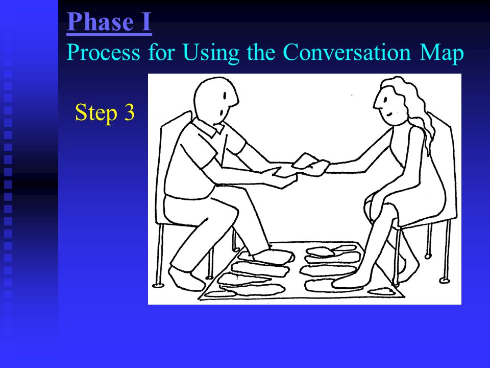 Phase I Process for Using the Conversation Map Step 3