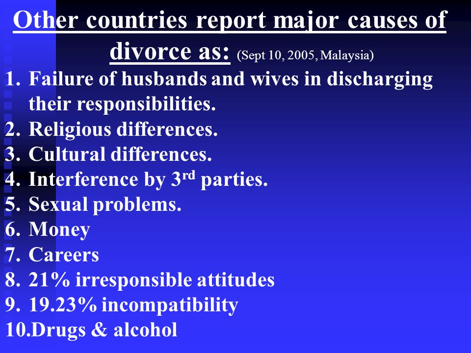 Other countries report major causes of divorce as: (Sept 10, 2005, Malaysia) 1.Failure of husbands and wives in discharging their responsibilities.