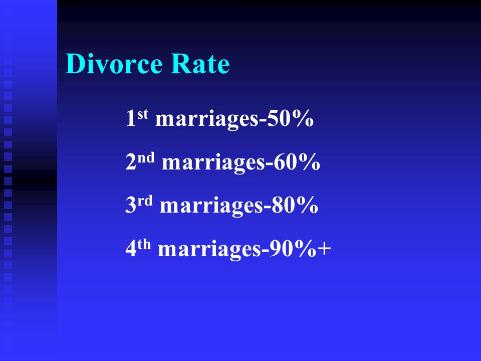 1 st marriages-50% 2 nd marriages-60% 3 rd marriages-80% 4 th marriages-90%+ Divorce Rate