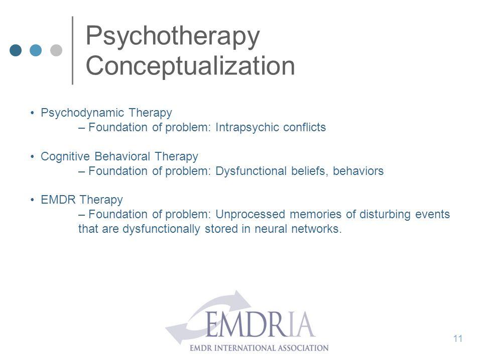 Psychotherapy Conceptualization Psychodynamic Therapy – Foundation of problem: Intrapsychic conflicts Cognitive Behavioral Therapy – Foundation of pro
