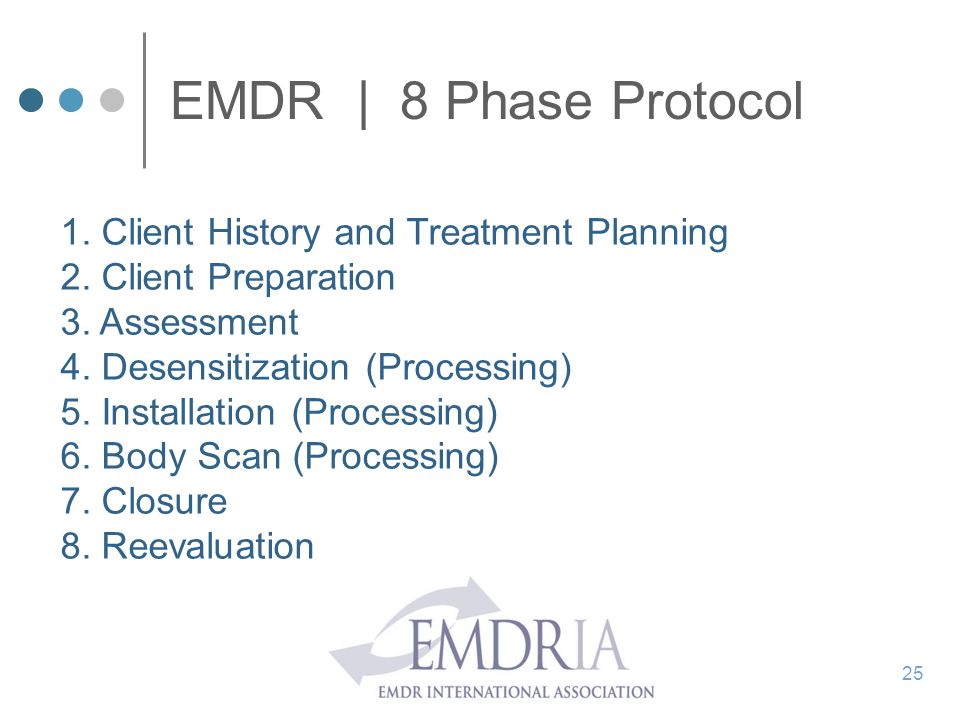 EMDR | 8 Phase Protocol 1. Client History and Treatment Planning 2. Client Preparation 3. Assessment 4. Desensitization (Processing) 5. Installation (