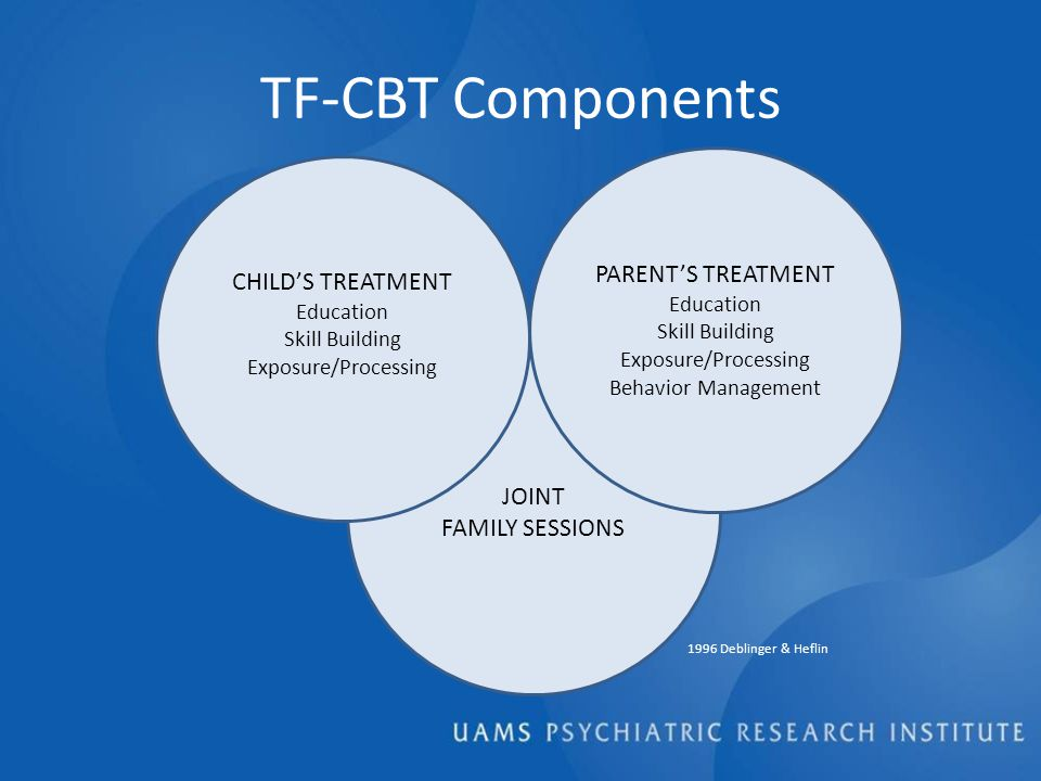 JOINT FAMILY SESSIONS TF-CBT Components 1996 Deblinger & Heflin PARENT'S TREATMENT Education Skill Building Exposure/Processing Behavior Management CHILD'S TREATMENT Education Skill Building Exposure/Processing