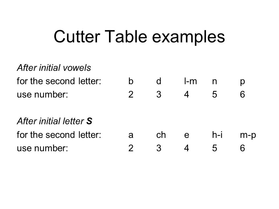 Cutter Table examples After initial vowels for the second letter:bdl-mnp use number:23456 After initial letter S for the second letter:acheh-im-p use number:23456