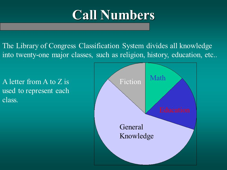 Call Numbers The Library of Congress Classification System divides all knowledge into twenty-one major classes, such as religion, history, education,