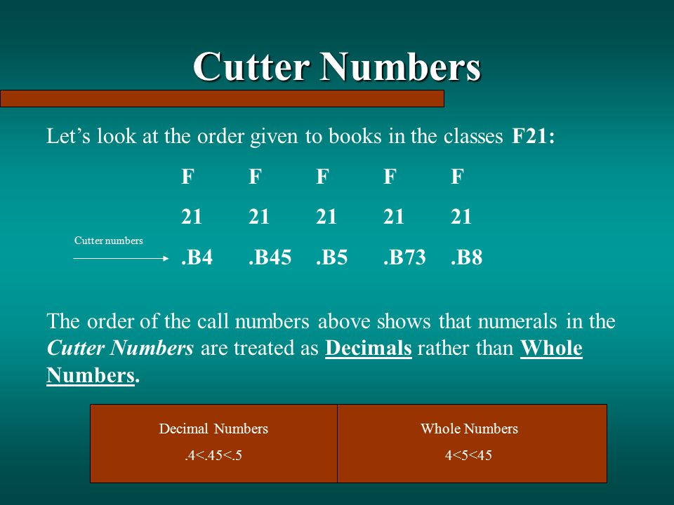Cutter Numbers Let's look at the order given to books in the classes F21: FFFFF 2121212121.B4.B45.B5.B73.B8 Cutter numbers The order of the call numbe