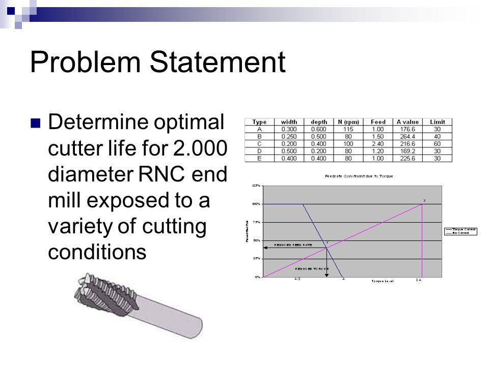 Problem Statement Determine optimal cutter life for 2.000 diameter RNC end mill exposed to a variety of cutting conditions
