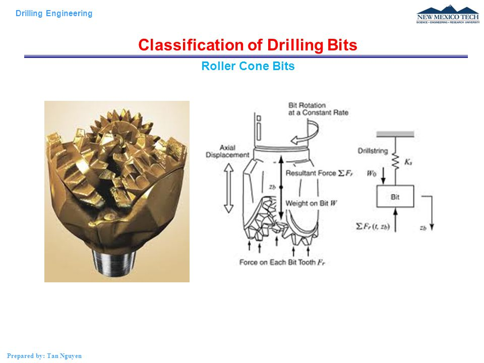 Drilling Engineering Prepared by: Tan Nguyen Classification of Drilling Bits Roller Cone Bits
