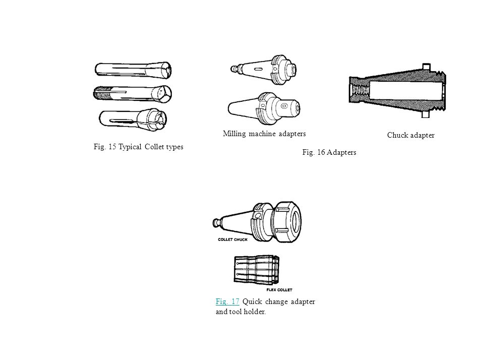 Fig. 15 Typical Collet types Milling machine adapters Chuck adapter Fig. 16 Adapters Fig. 17Fig. 17 Quick change adapter and tool holder.