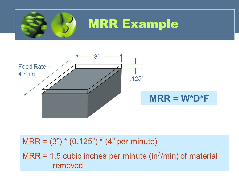 """MRR Example 3"""".125"""" Feed Rate = 4""""/min MRR = W*D*F MRR = (3"""") * (0.125"""") * (4"""" per minute) MRR = 1.5 cubic inches per minute (in 3 /min) of material r"""