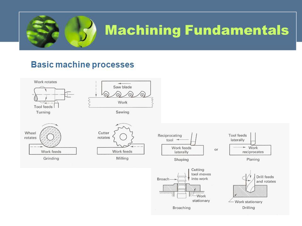 Machining Fundamentals Basic machine processes