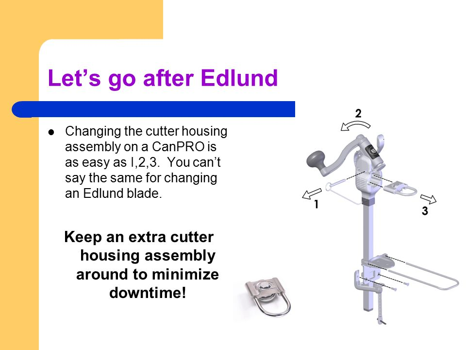 Let's go after Edlund Changing the cutter housing assembly on a CanPRO is as easy as I,2,3.