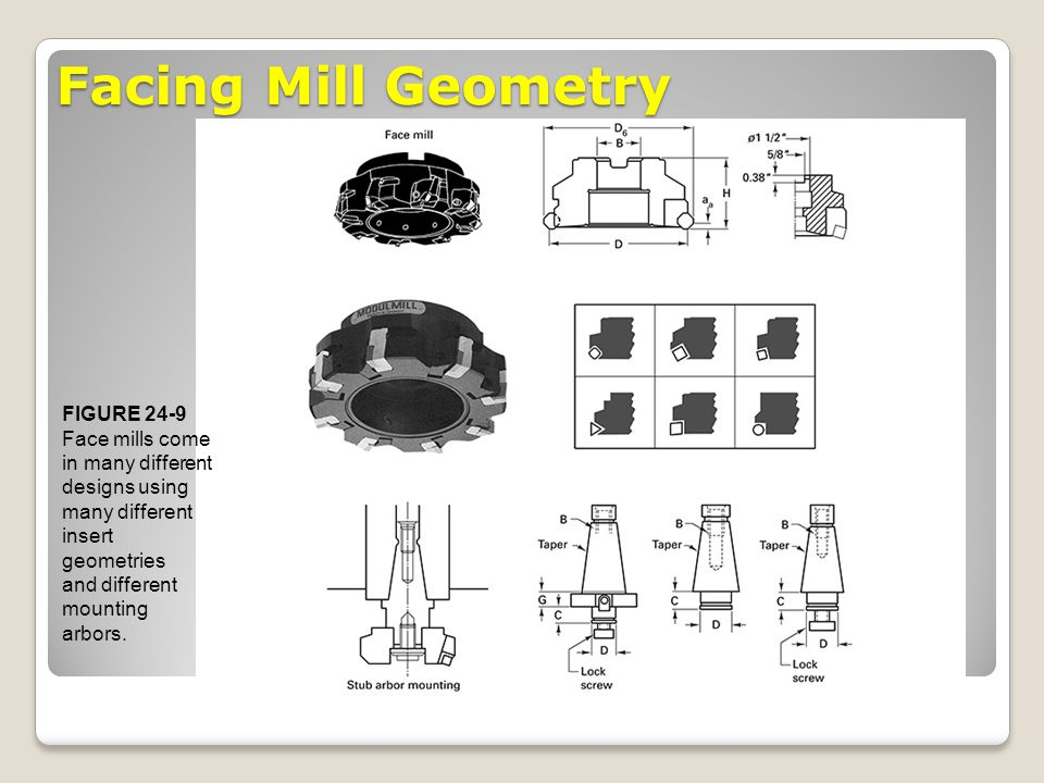 Facing Mill Geometry FIGURE 24-9 Face mills come in many different designs using many different insert geometries and different mounting arbors.