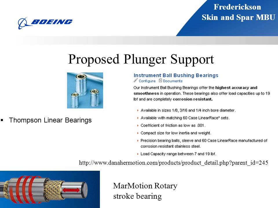 Frederickson Skin and Spar MBU Frederickson Skin and Spar MBU Proposed Plunger Support  Thompson Linear Bearings http://www.danahermotion.com/product
