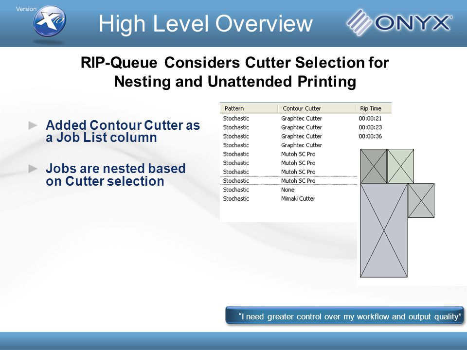 """Added Contour Cutter as a Job List column Jobs are nested based on Cutter selection """"I need greater control over my workflow and output quality"""" RIP-Q"""