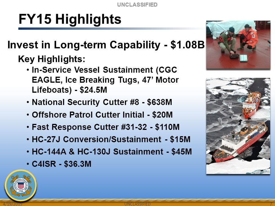 UNCLASSIFIED FY15 Highlights Invest in Long-term Capability - $1.08B Key Highlights: In-Service Vessel Sustainment (CGC EAGLE, Ice Breaking Tugs, 47'