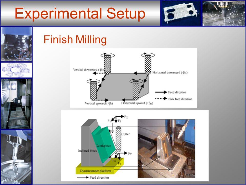 Experimental Setup Finish Milling