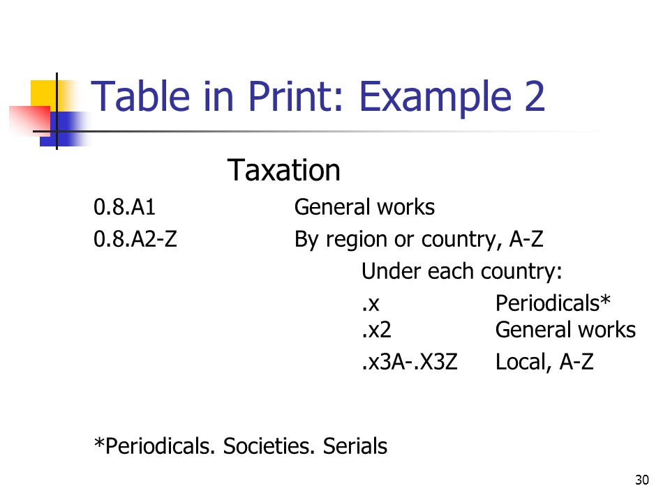 30 Table in Print: Example 2 Taxation 0.8.A1 General works 0.8.A2-Z By region or country, A-Z Under each country:.xPeriodicals*.x2General works.x3A-.X3ZLocal, A-Z *Periodicals.