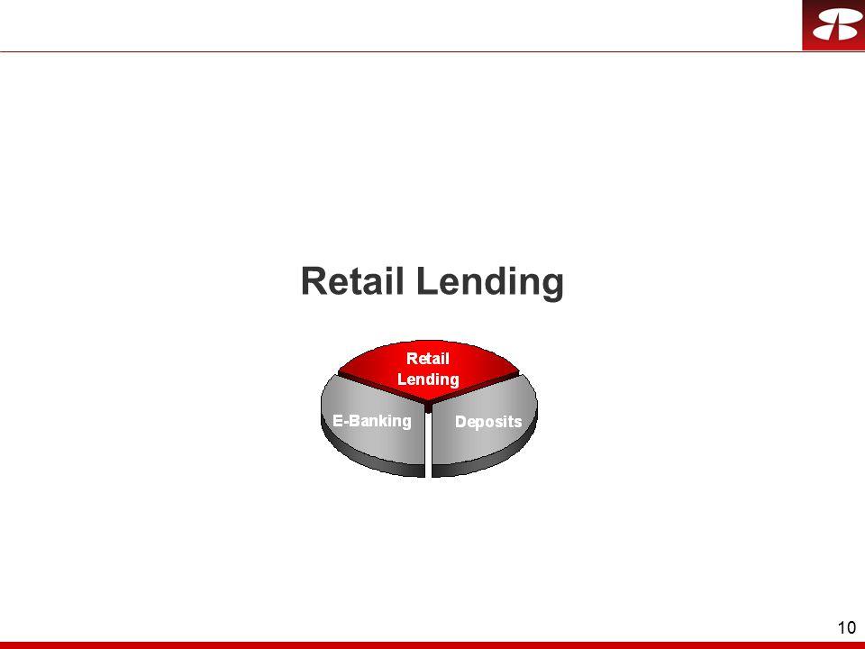 10 Retail Lending