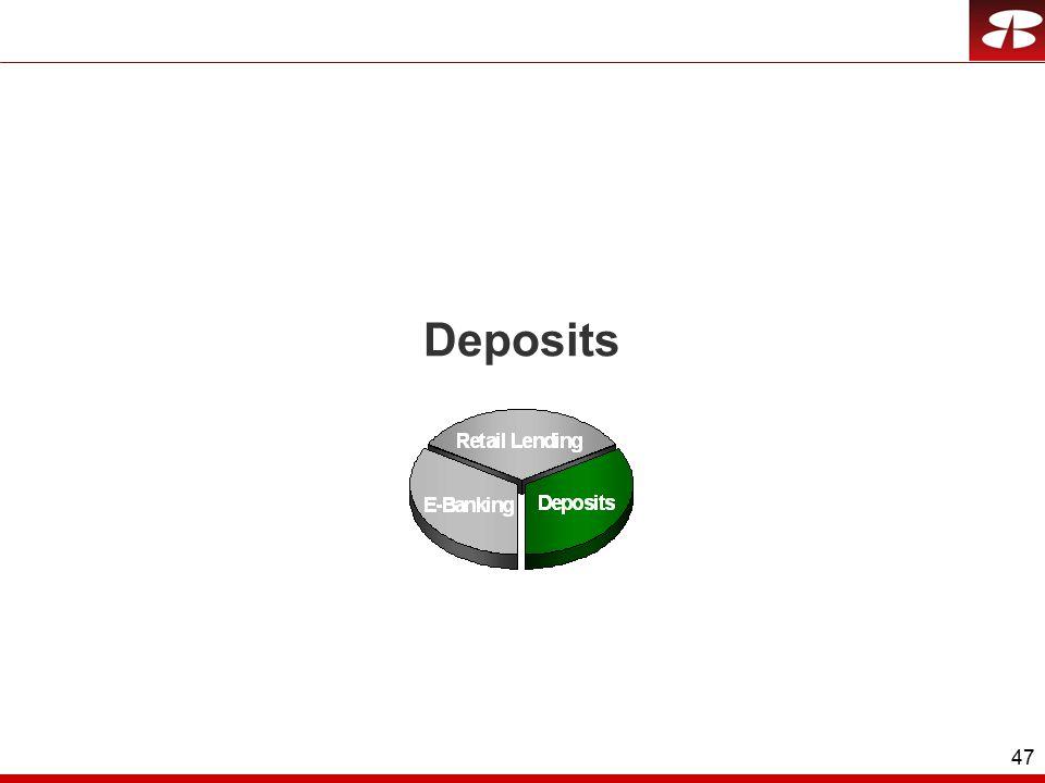 47 Deposits