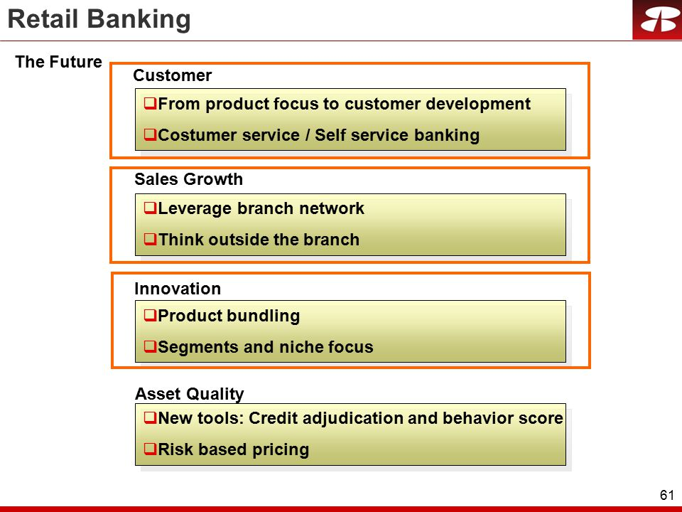61  From product focus to customer development  Costumer service / Self service banking  Leverage branch network  Think outside the branch  Product bundling  Segments and niche focus  New tools: Credit adjudication and behavior score  Risk based pricing Retail Banking Customer Sales Growth Innovation Asset Quality The Future