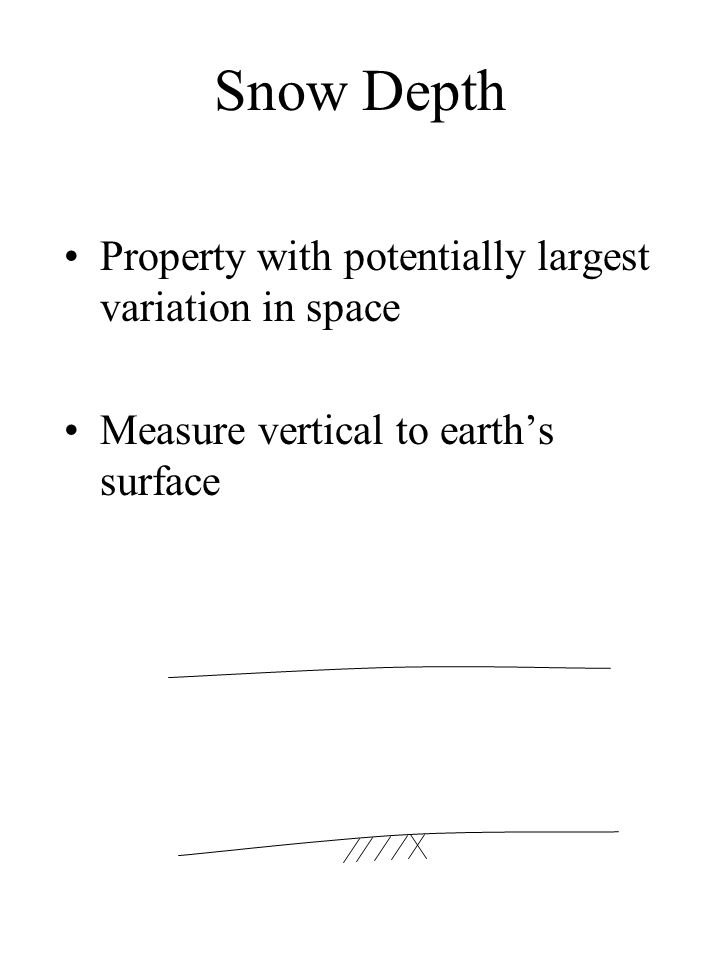 Snow Depth Property with potentially largest variation in space Measure vertical to earth's surface