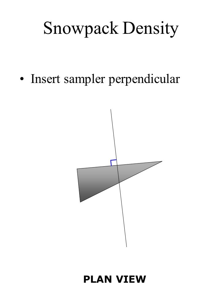 Snowpack Density Insert sampler perpendicular PLAN VIEW