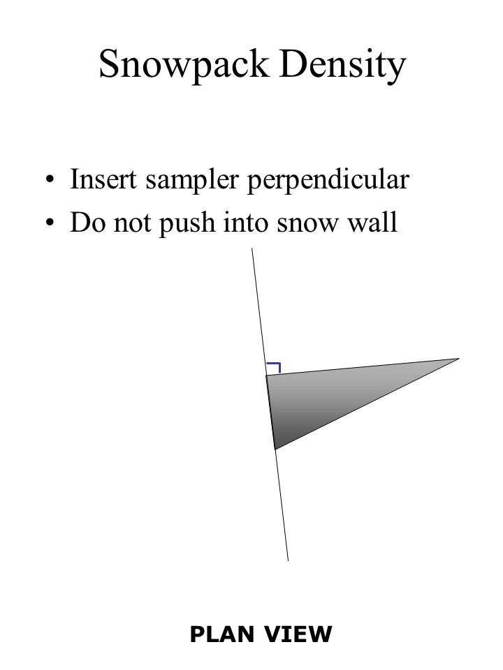 Snowpack Density Insert sampler perpendicular Do not push into snow wall PLAN VIEW