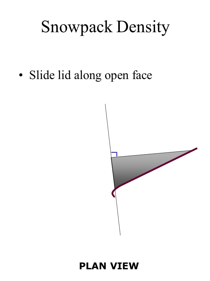 Snowpack Density Slide lid along open face PLAN VIEW