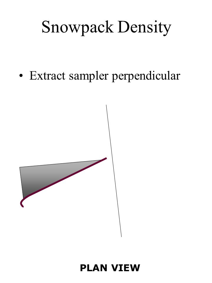 Snowpack Density Extract sampler perpendicular PLAN VIEW