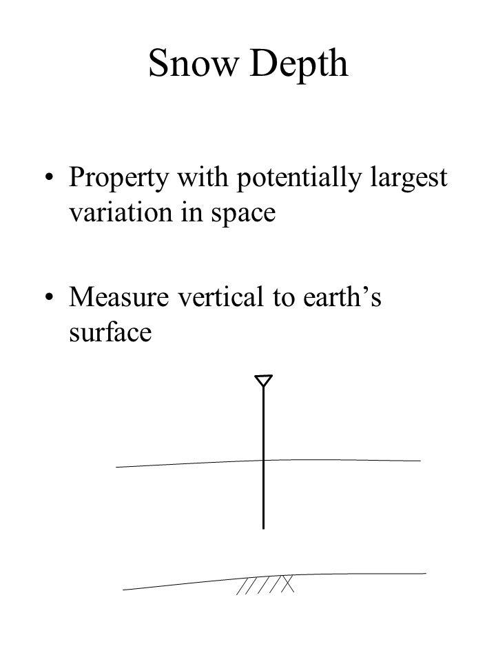 Snowpack Density Insert sampler perpendicular Do not push into snow wall PLAN VIEW