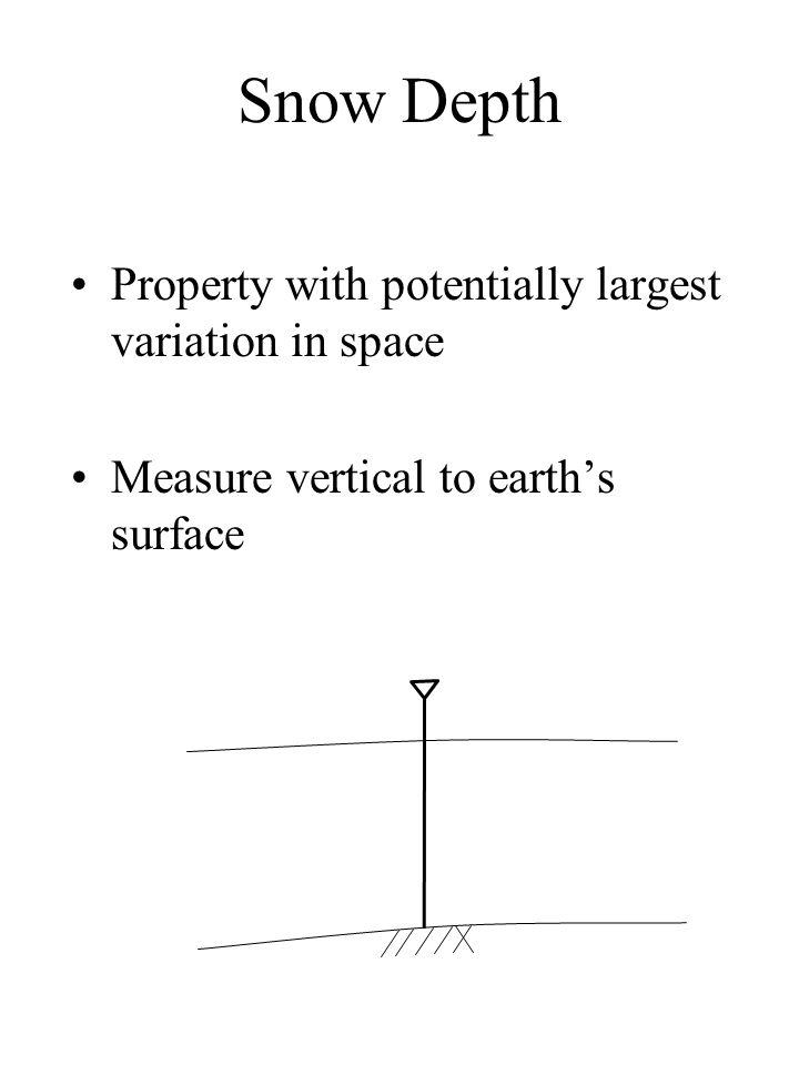 Snowpack Density Average density = SWE / depth