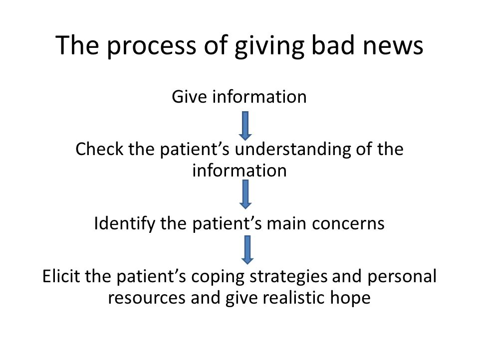 The process of giving bad news Give information Check the patient's understanding of the information Identify the patient's main concerns Elicit the patient's coping strategies and personal resources and give realistic hope