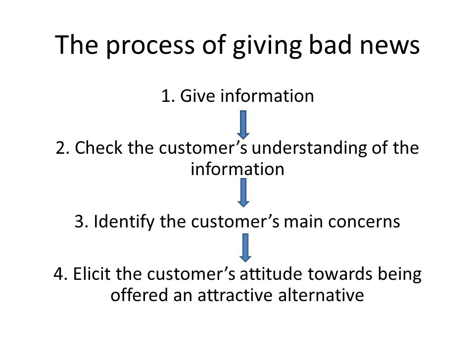 The process of giving bad news 1. Give information 2.
