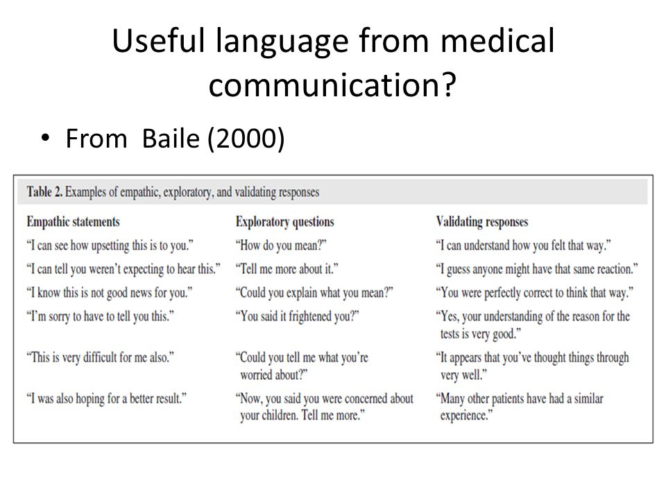 Useful language from medical communication From Baile (2000)