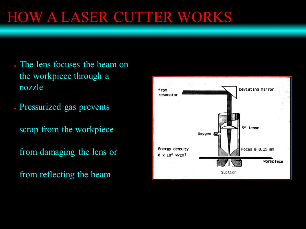 HOW A LASER CUTTER WORKS ● The lens focuses the beam on the workpiece through a nozzle ● Pressurized gas prevents scrap from the workpiece from damaging the lens or from reflecting the beam