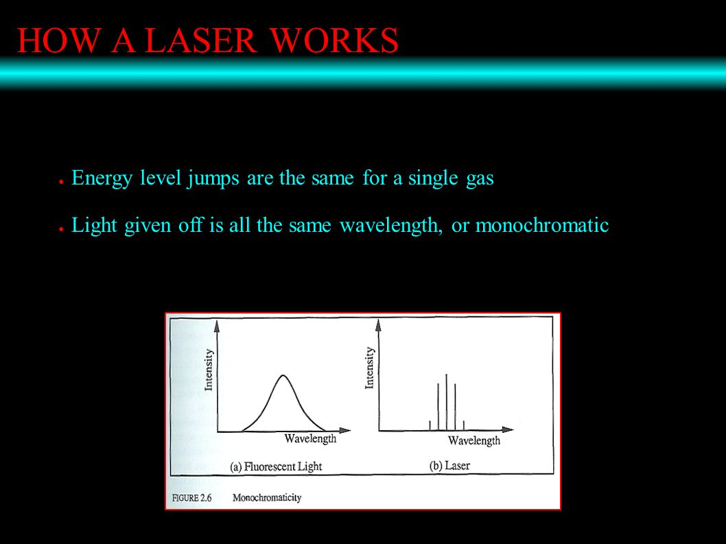 HOW A LASER WORKS ● Energy level jumps are the same for a single gas ● Light given off is all the same wavelength, or monochromatic