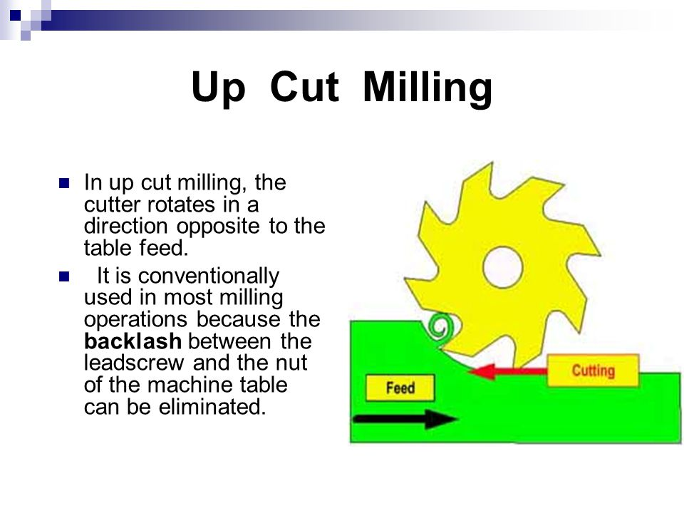 Up Cut Milling In up cut milling, the cutter rotates in a direction opposite to the table feed.